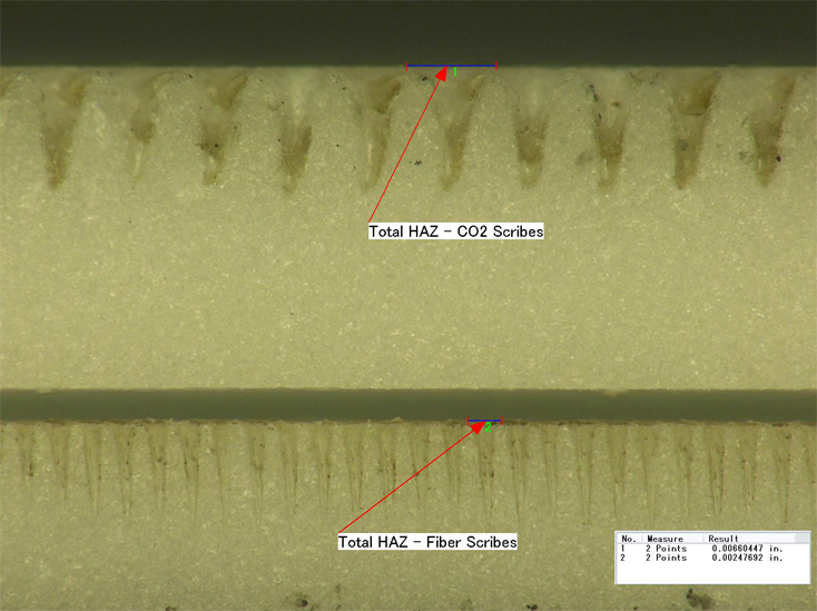 Figure 2: Comparison of the scribe pits generated by CO2 and fiber lasers, highlighting the HAZ and geometry differential between the two processes.